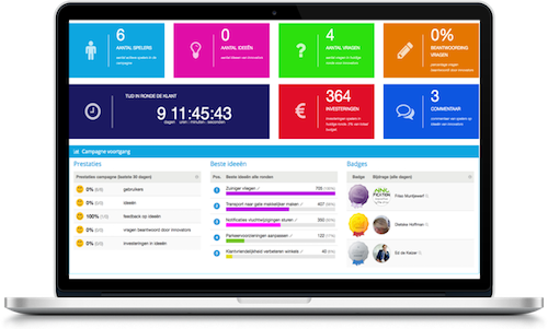 Operational innovation dashboard